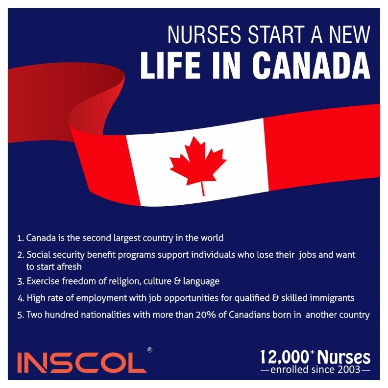 Nursing Programs in Canada