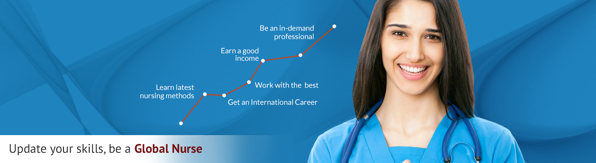 INSCOL Global Nurse Program