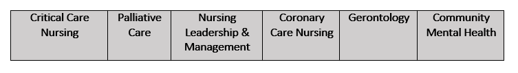 tabel format