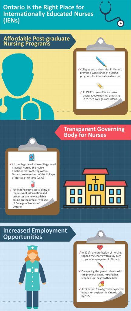 registered nurse programs
